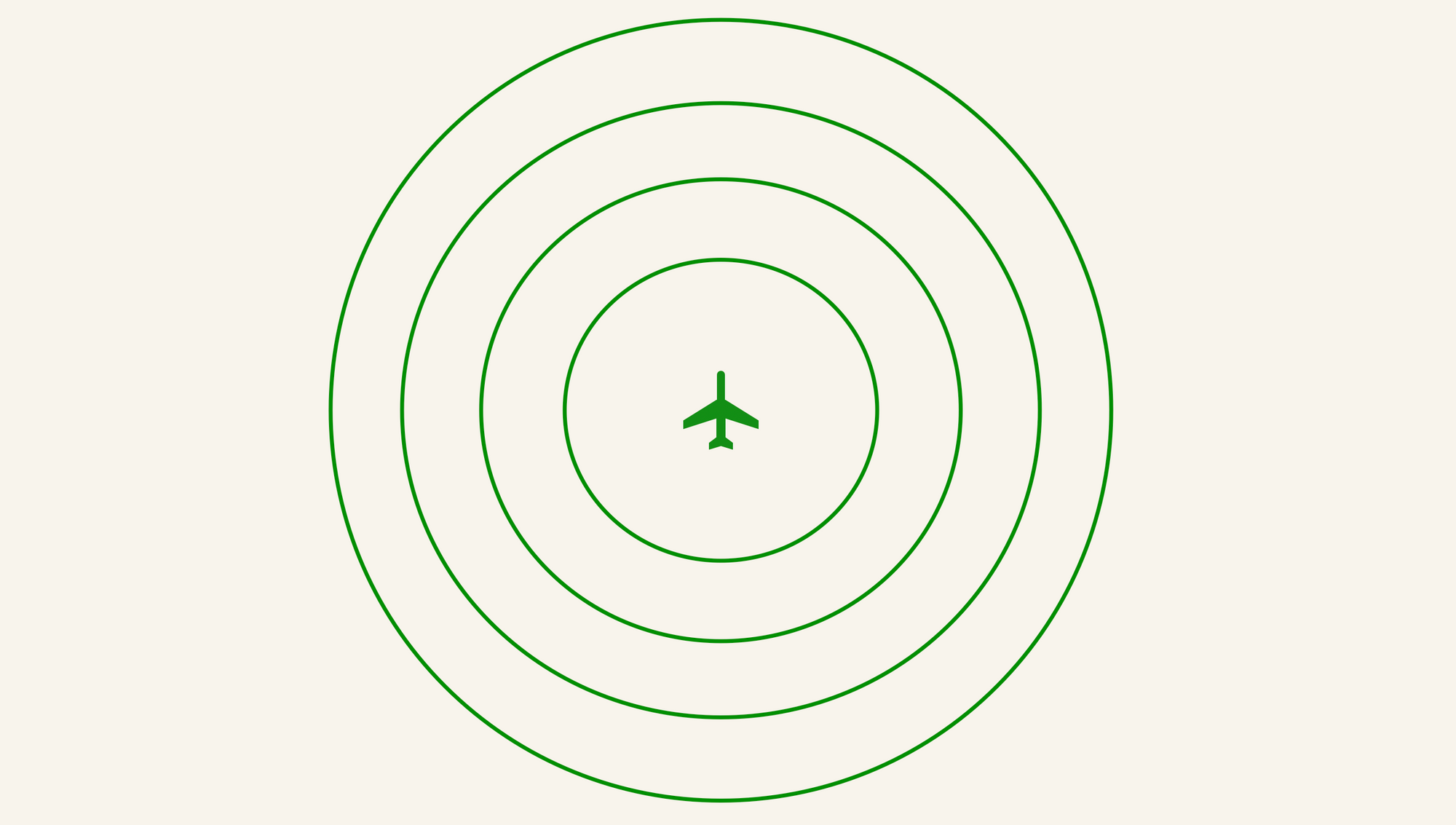 The blank risk radar is just a few concentric circles with an aeroplane icon in the middle